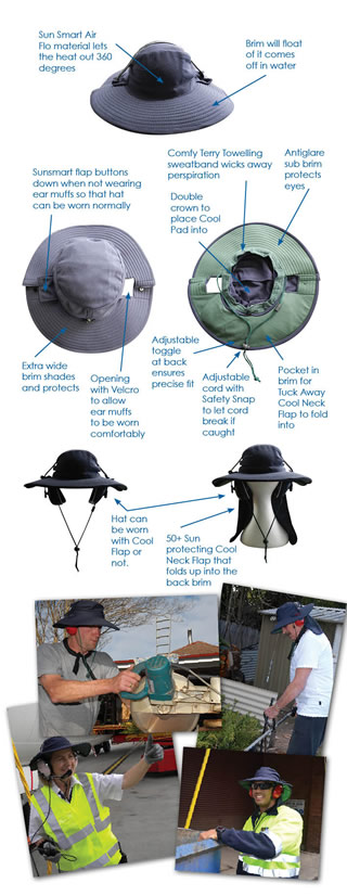 The Ultimate Outdoor Workers Hat with earmuff slots...