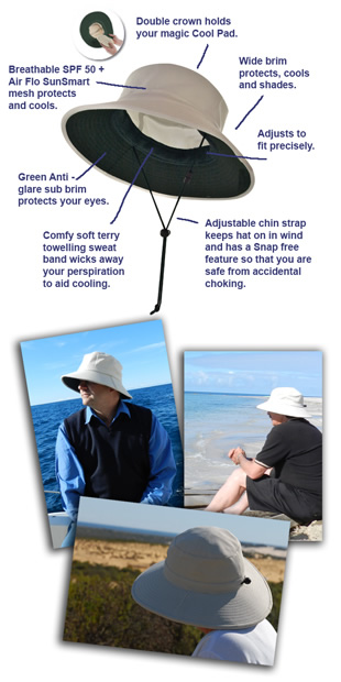 The Everyday Cool Hat